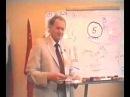 Теория эволюции. Йонас Герви. Лекция № 1 от 20 мая 2002 год