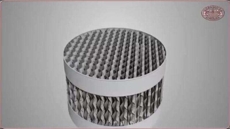 Ректификационная колонна и спираль Нуреева. - YouTube (360p)