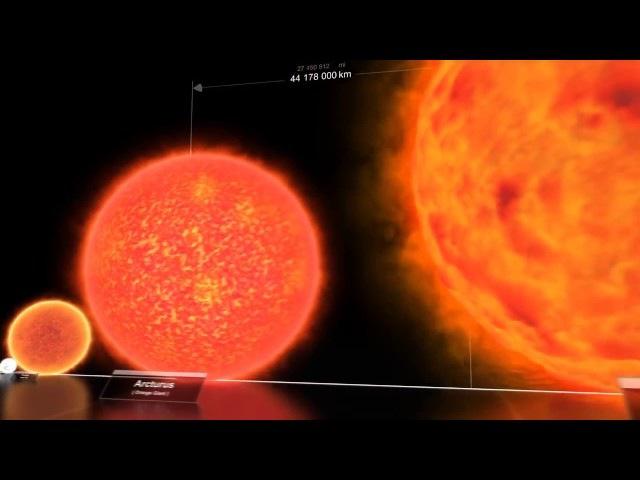Сравнение размеров планет, звёзд, галактик / Compare the size of planets, stars, galaxies