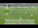 Swansea vs Arsenal 3 1 Tactical Analysis