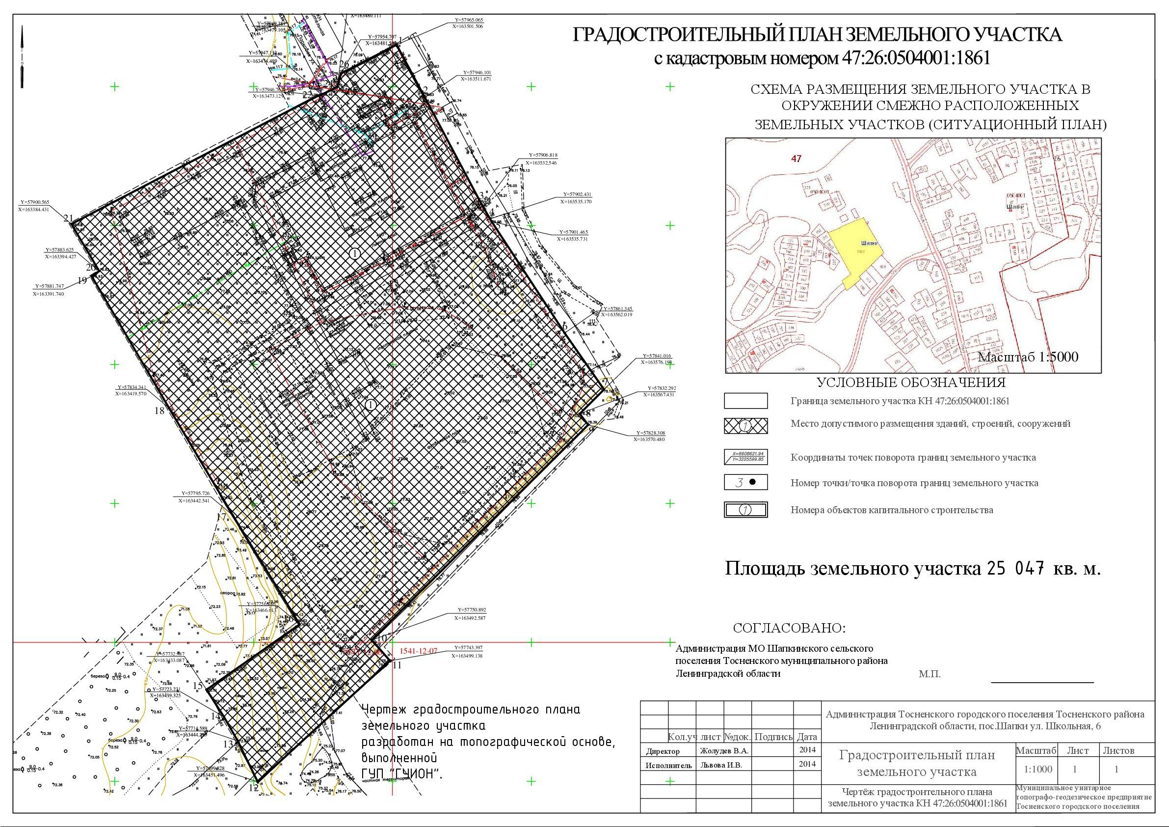 градостроительные планы выдаются на земельные участки