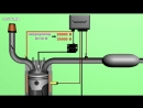 Принцип работы системы зажигания