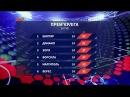 Чемпіонат України підсумки 24 туру та анонс наступних матчів