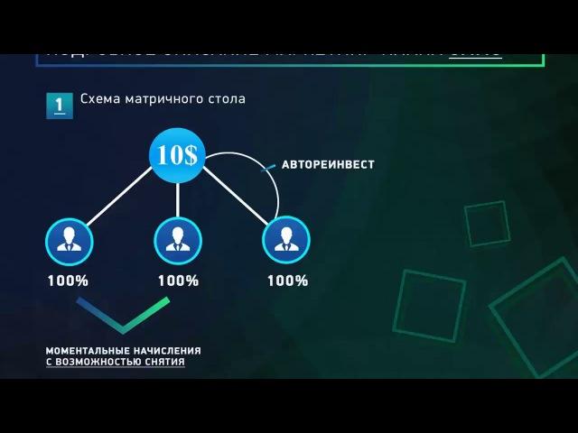 GMMG cкоростной и безрисковый маркетинг план 100% c каждого партнера