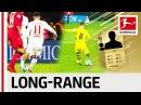 EA SPORTS FIFA 18 - Top 10 Best Long-Range Shooters - James, Reus, Lewandowski more