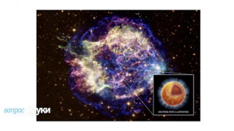 Гамма-всплески | Вопрос науки