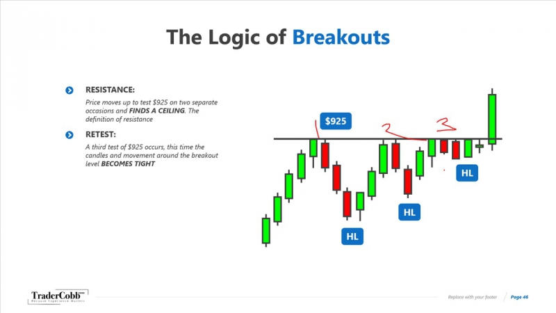 The Logic of Breakouts