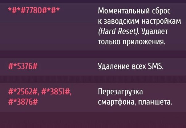 Секретные коды, которые дадут доступ к скрытым функциям телефона.  h