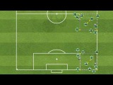 Warm-up - 'Pass and Follow the Ball'