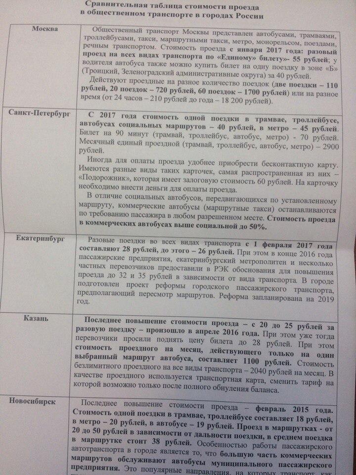 Повышение стоимости проезда в Нижнем Новгороде