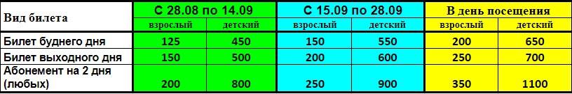 Билеты на город конструкторов в Костроме