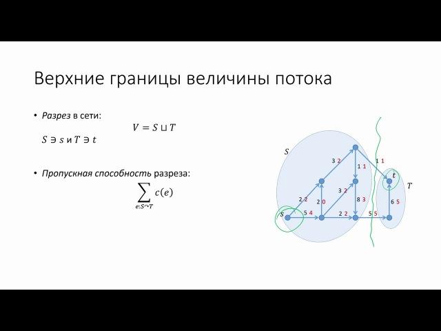06 - Дискретные структуры. Избранные сюжеты комбинаторики и теории графов