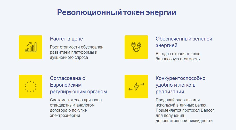 WePower ICO - обзор проекта
