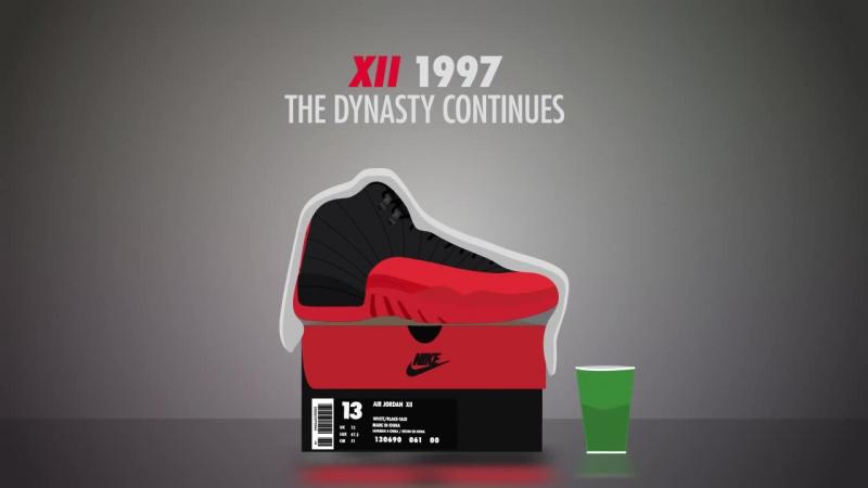 История кроссовок Air Jordan 1984 2015