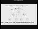 Маркетинг проекта БЕЗАДМИНА. Регистрация в проекте: ref/feltra
