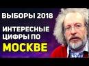 Алексей Венедиктов Интeрeсныe цифры пo МOСКВЕ