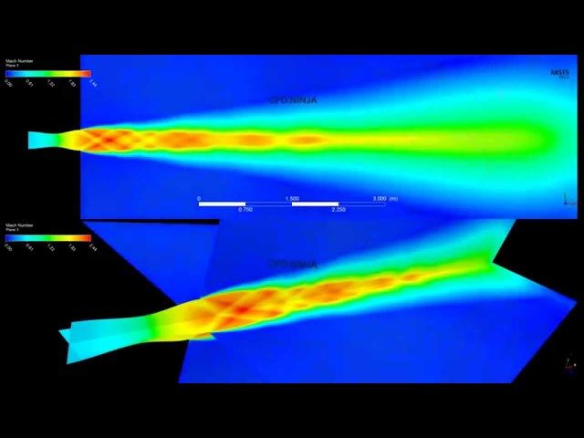 ANSYS CFX - De Laval Nozzle - Mach Number - CFD Simulation