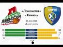 Командная статистика первой игры «Химки» - «Локомотив»
