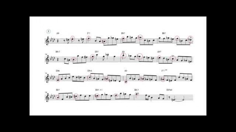 Chromatic Approach Note System applied to 'Donna Lee'