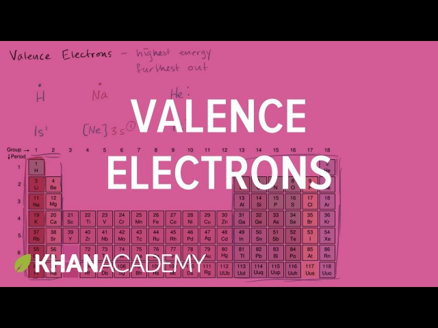 Valence electrons and bonding   Periodic table   Chemistry   Khan Academy
