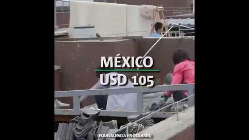 Los salarios mínimos de los países de países de América Latina