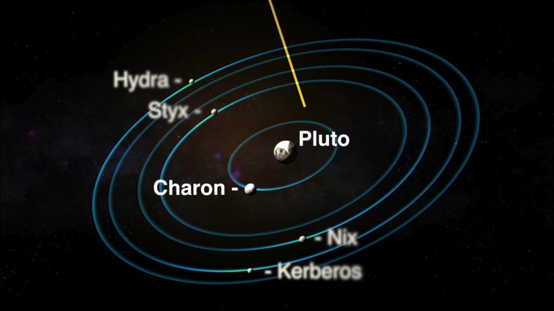 Destination.Pluto.Beyond.The.Flyby.1080p.HDTV.x264.AAC.MVGroup.org