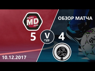 Mighty Dicks - ASATA (5-4) V тур ВЛ ВШЭ по мини-футболу 2017