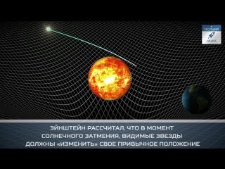 #Дата 14 ноября 1908 года Альберт Эйнштейн представил квантовую теорию света.