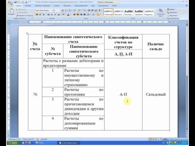 Счет 76 Расчеты с разными дебиторами и кредиторами (главные характеристики, которые надо выучить)