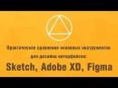 Практическое сравнение основных инструментов для дизайна интерфейсов: Sketch, Adobe XD, Figma