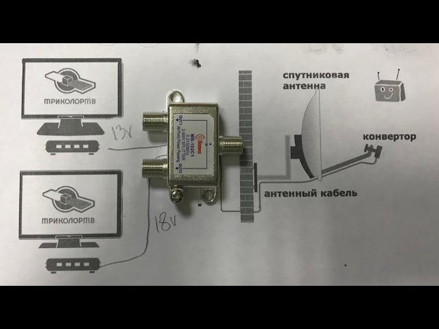 Разветвитель почему пропали каналы Раскрытие антеннщика