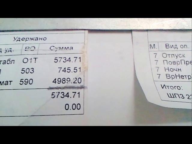 Уровень зарплаты в ДНР, у рабочего класса. Зарплата в Рос. Рублях