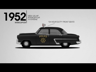 Ford Police Responder Hybrid- The Evolution of Police Vehicles
