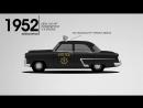 Ford Police Responder Hybrid- The Evolution of Police Vehicles