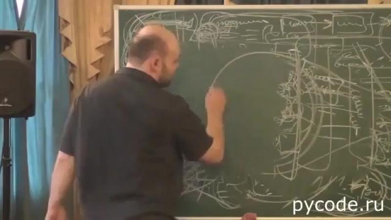 А.В.Холопов. 11 Лекция. Системные Основы Противостояния Социальных Систем.