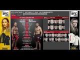 Прогноз и Аналитика от MMABets UFC FN 127: Дюкенуа-Вейр, Манува-Блахович. Выпуск №71. Часть 5/5