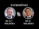 Patrimônio de Lula é menor que o de Bolsonaro