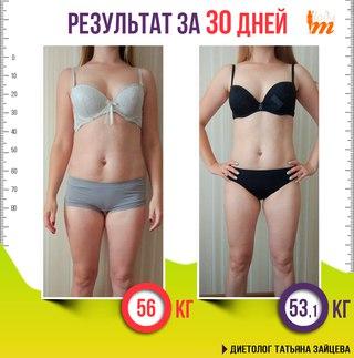 татьяна зайцева похудение отзывы