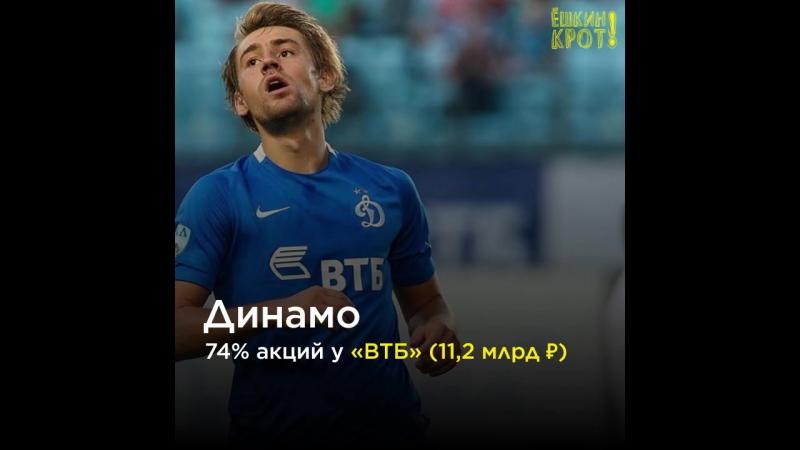 Кто оплачивает футбол в России?