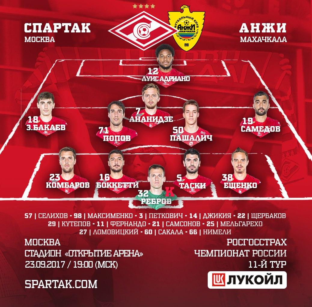 """Состав """"Спартака"""" на матч с """"Анжи"""""""