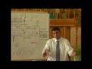 Библейская Школа 2008г Эсхатология Часть 8 Вставки