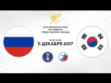 Гандбол. Россия - Южная Корея. 1/8 финала. Чемпионат мира 2017. Женщины