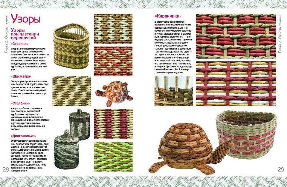 Газетное плетение виды узоров