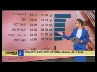 Реальные зарплаты в РФ