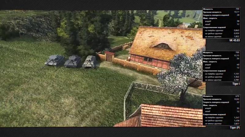 VK 45.03 - Новый премиум танк - обзор от Sn1p3r90 и DNIWE [World of Tanks]