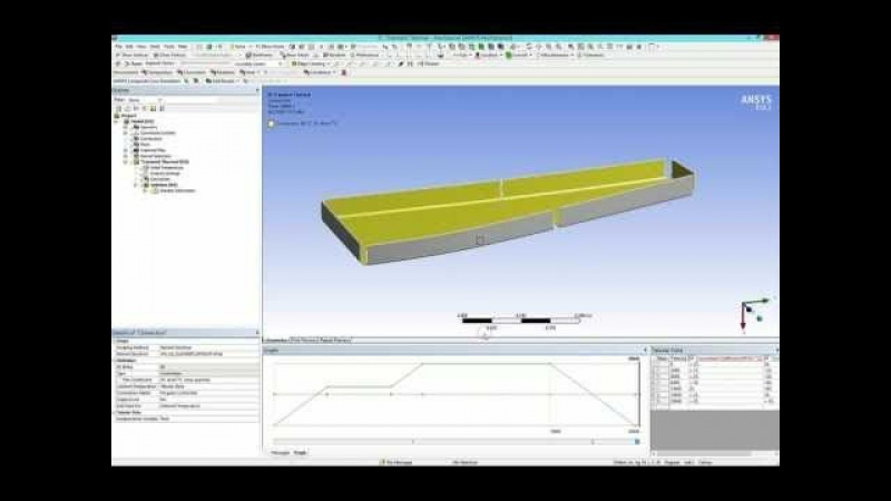 ANSYS ACCS Simulation of a Composite Rib Using ANSYS Composite Cure Simulation Tool