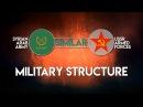 4 танковая дивизия САА история создания вооружение борьба с джихадистами ИГИЛ Русский перевод