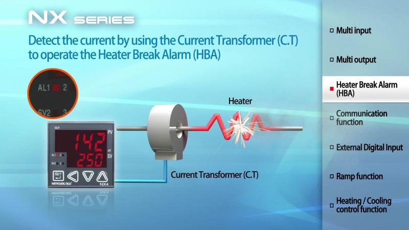 Температурные контроллеры серии NX с несколькими входами/выходами (Автоматическая настройка ПИД)