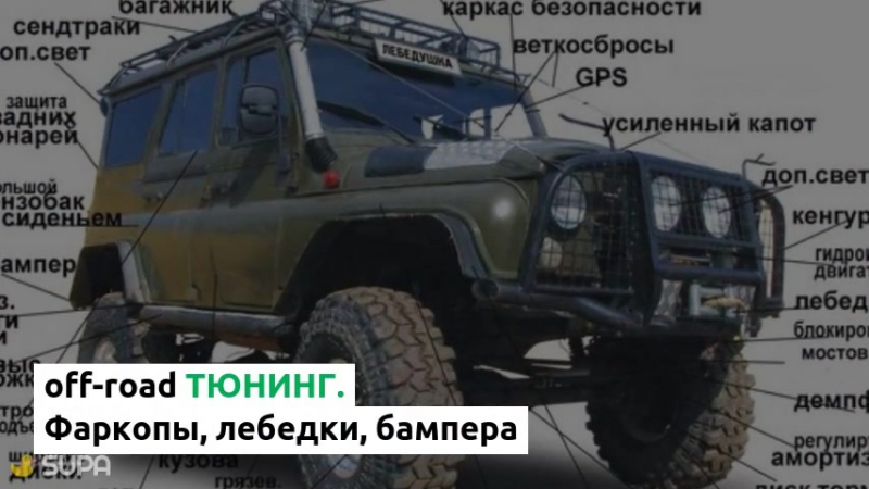 УДБ БАРС, Регистрация ГБО и других изменений в конструкции авто