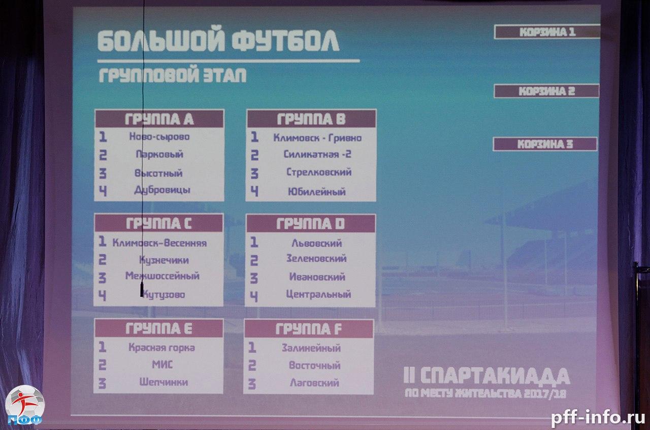 Результаты жеребьевки футбольного турнира II Спартакиады